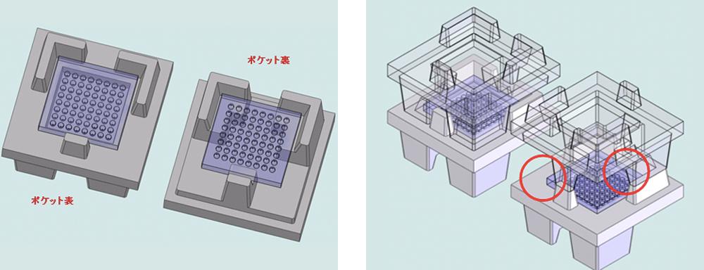 TG式ポケット構造