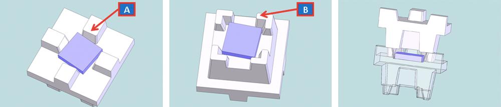 従来のポケット構造(TYPE1)
